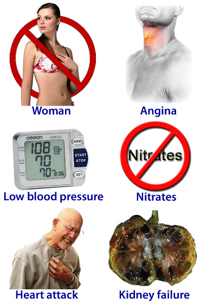 Will Viagra Lower Your Blood Pressure