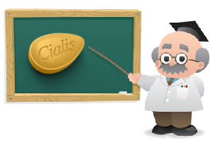 History of cialis