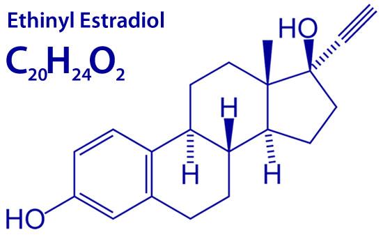 Ethinyl Estradiol Miglior Ordine