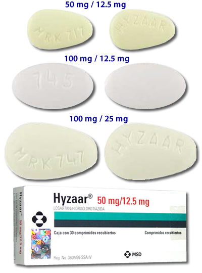 Hyzaar Medication Side Effects