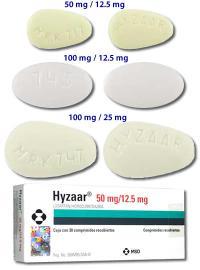 Hyzaar dosage