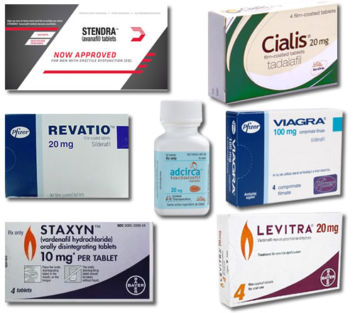 What type of drug is viagra
