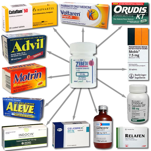 prescription steroidal anti inflammatory drugs