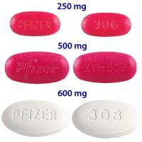 Zithromax dosages