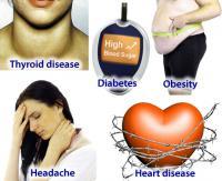 Associated diseases