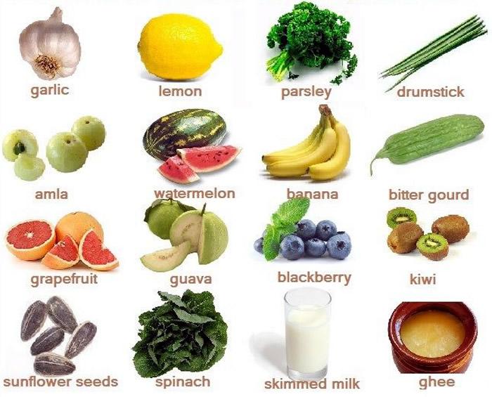 List Of Vasodilator Foods
