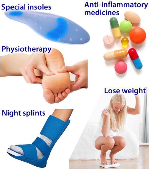 plantar fasciitis - pain in the foot, Human Body