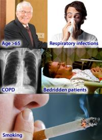 Pneumonia risk factors